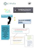 Dyscalculia Poster