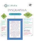 Download Dysgraphia Poster